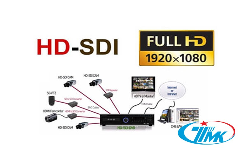 camera hd sdi la gi
